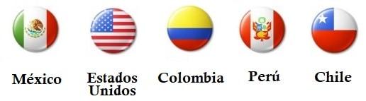 Curso barista online en Latinoamérica